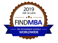 FIND MBA Updates Top 10 Lists by Specialization for 2019