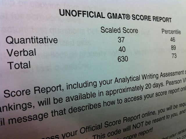 An unofficial GMAT score report